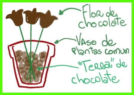 flor-de-chocolate